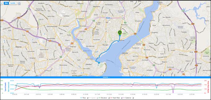 GPS-часы Garmin fenix 3. Функция Live Tracking и ANT+данные