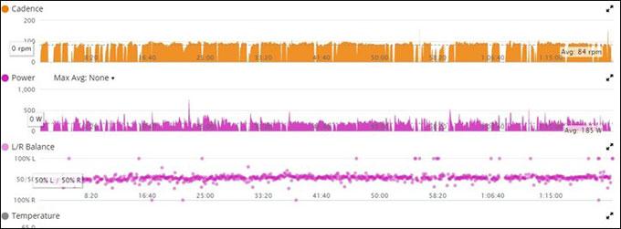 Мультиспортивные часы Garmin fenix 3. Велосипедная динамика