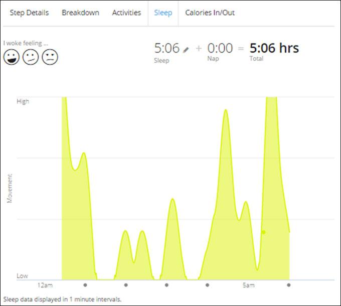 Спортивные часы для триатлона Garmin Forerunner 920XT. Фитнес-трекер