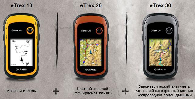 Garmin eTrex 10, 20, 30