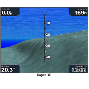 GPSMAP 5015