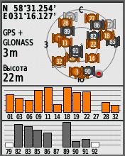 Спутники - скриншот eTrex 20